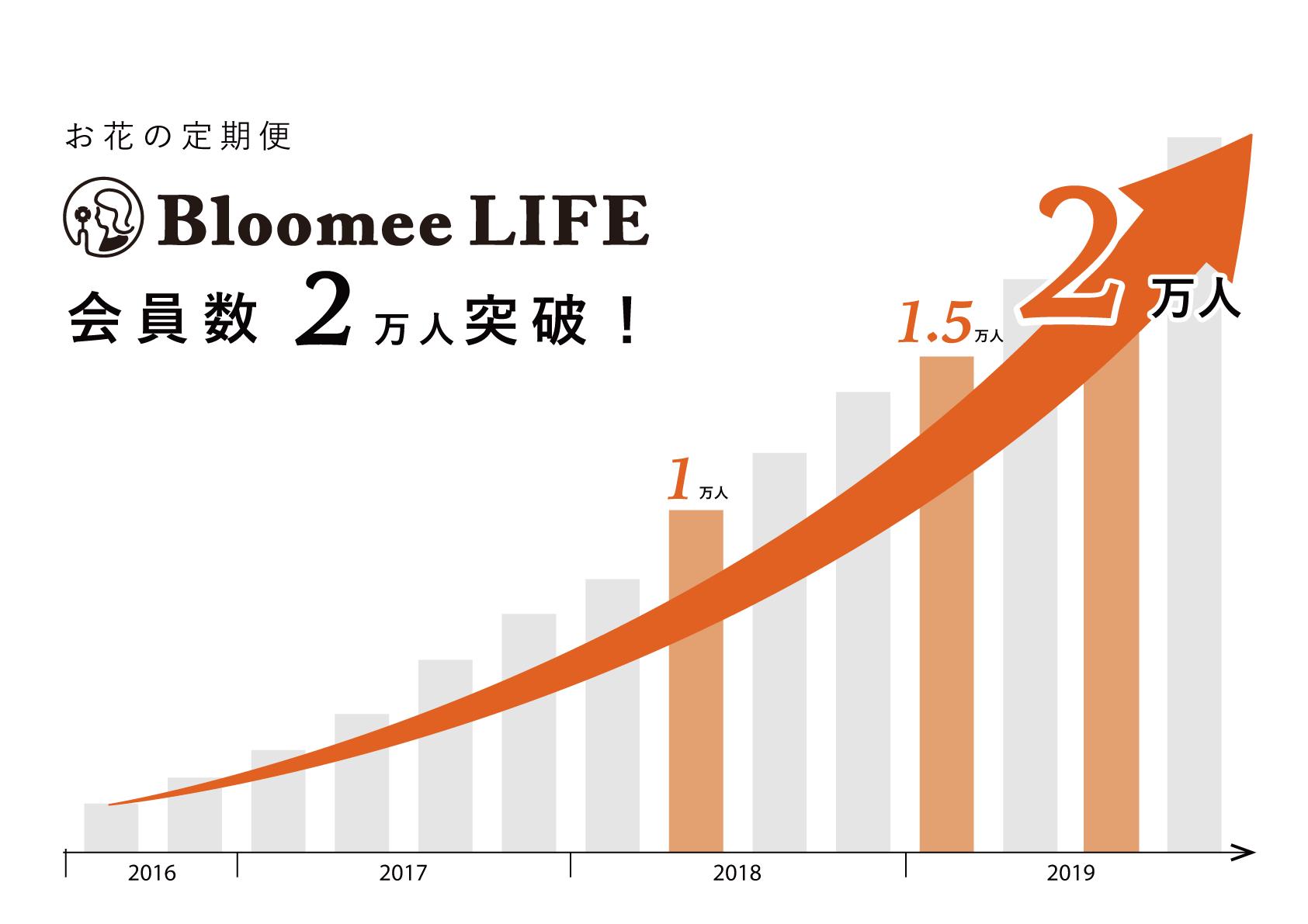 2%e4%b8%87%e4%ba%ba%e7%aa%81%e7%a0%b4